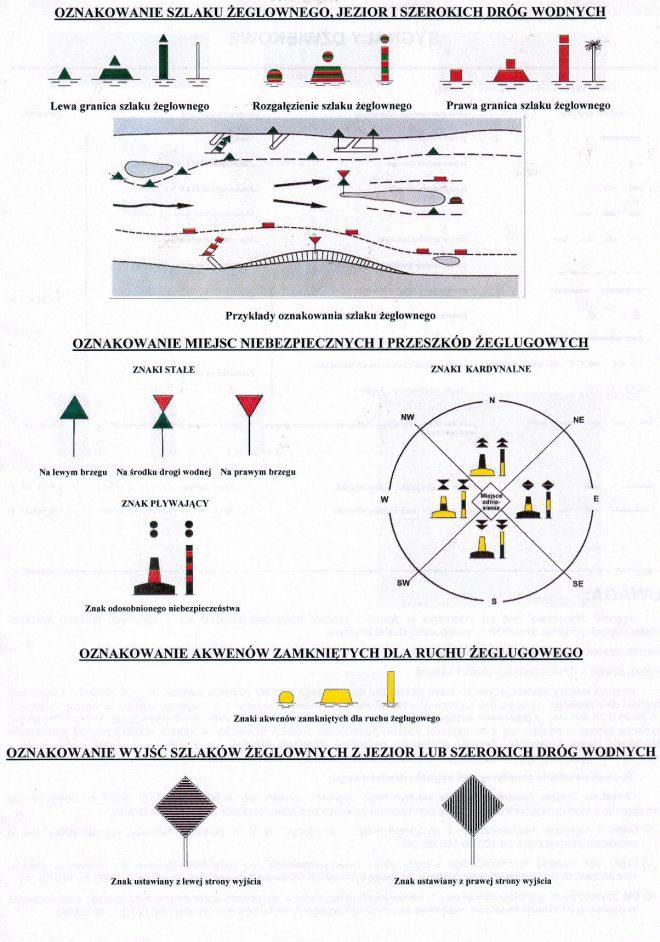 1 Znaki żeglugowe www.kursmazury.com kursmazury żeglarz jachtowy sternik motorowodny patent egzamin szkolenie kurs znaki kardynalne boje mazury sporty wodne rejs szkoleniowy obóz żeglarski dla młodzieży dorosłych stacjonarny wielkie jeziora mazurskie wykłady testy rejsy czarter wynajem jachtów przepisy nauka co trzeba wiedzieć czego się nauczyć Giżycko jachty wakacje na mazurach baza wiedzy materiały szkoleniowe