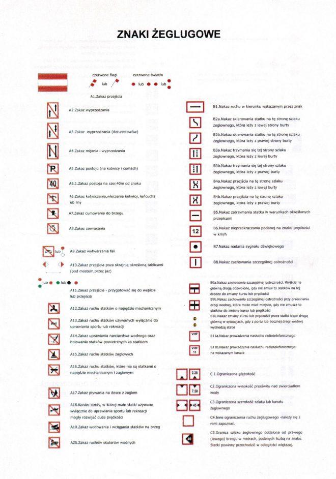3 Znaki żeglugowe www.kursmazury.com kursmazury żeglarz jachtowy sternik motorowodny patent egzamin szkolenie kurs znaki kardynalne boje mazury sporty wodne rejs szkoleniowy obóz żeglarski dla młodzieży dorosłych stacjonarny wielkie jeziora mazurskie wykłady testy rejsy czarter wynajem jachtów przepisy nauka co trzeba wiedzieć czego się nauczyć Giżycko jachty wakacje na mazurach baza wiedzy materiały szkoleniowe