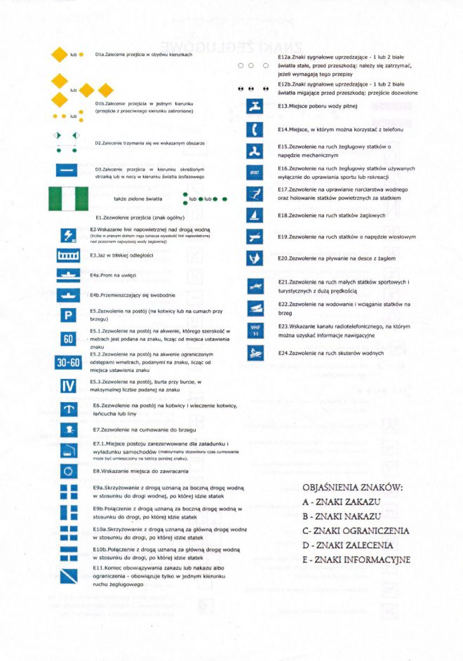 4 Znaki żeglugowe www.kursmazury.com kursmazury żeglarz jachtowy sternik motorowodny patent egzamin szkolenie kurs znaki kardynalne boje mazury sporty wodne rejs szkoleniowy obóz żeglarski dla młodzieży dorosłych stacjonarny wielkie jeziora mazurskie wykłady testy rejsy czarter wynajem jachtów przepisy nauka co trzeba wiedzieć czego się nauczyć Giżycko jachty wakacje na mazurach baza wiedzy materiały szkoleniowe